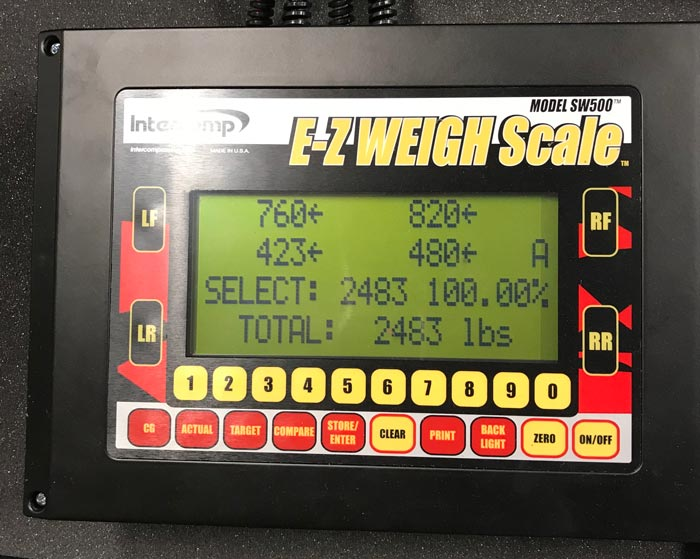 Corner weight scales readout